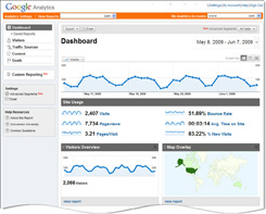 Search Engine Marketing – Google Analytics