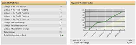 web-usability-2