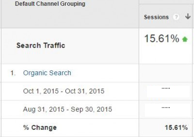 allengabelaw-organic-traffic-increase-400x284
