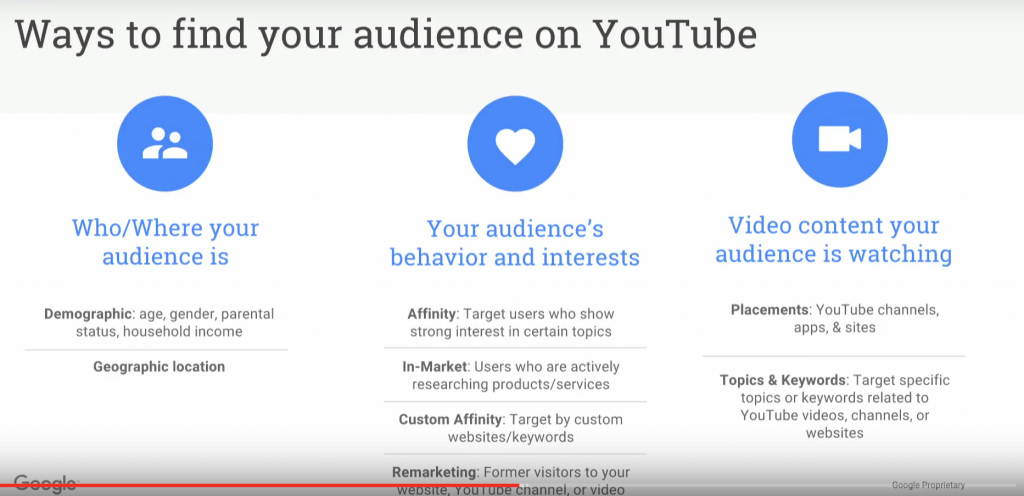 youtube ads video marketing targeting