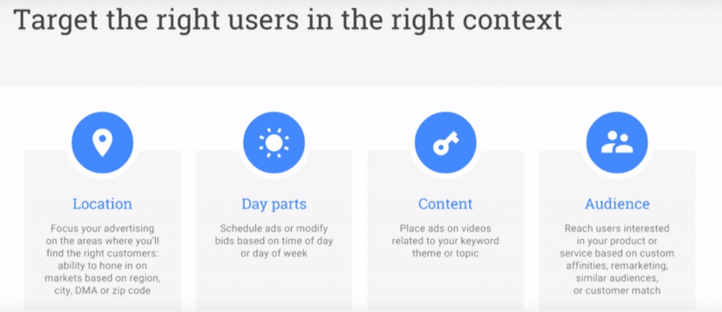 Target the Right Users in the Right Context