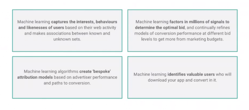 machine learning Adwords