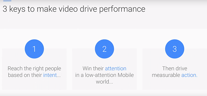 How to Drive Performance and Results with Video