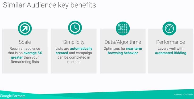 Key Benefits of Similar Audiences