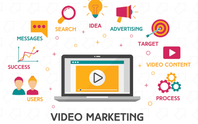 Video Marketing As Part of Your Digital Marketing Strategy